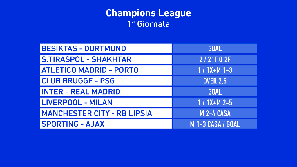 Pronostici Champions League Mercoledì